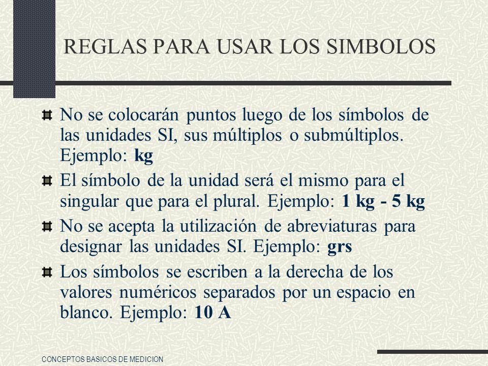 CONCEPTOS BASICOS DE MEDICION REGLAS PARA USAR LOS SIMBOLOS No se colocarán puntos luego de los símbolos de las unidades SI, sus múltiplos o submúltip