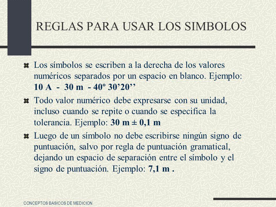 CONCEPTOS BASICOS DE MEDICION REGLAS PARA USAR LOS SIMBOLOS Los símbolos se escriben a la derecha de los valores numéricos separados por un espacio en