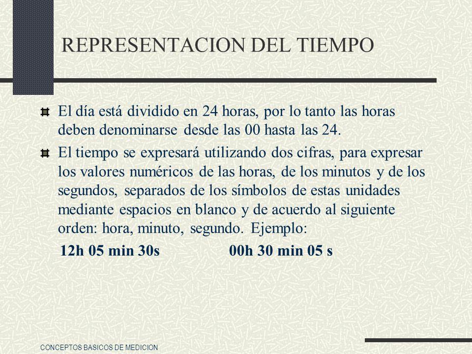 CONCEPTOS BASICOS DE MEDICION REPRESENTACION DEL TIEMPO El día está dividido en 24 horas, por lo tanto las horas deben denominarse desde las 00 hasta