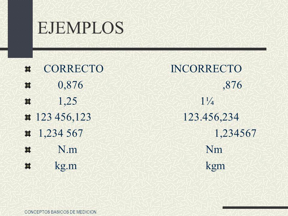 CONCEPTOS BASICOS DE MEDICION EJEMPLOS CORRECTO INCORRECTO 0,876,876 1,25 1¼ 123 456,123 123.456,234 1,234 567 1,234567 N.m Nm kg.m kgm