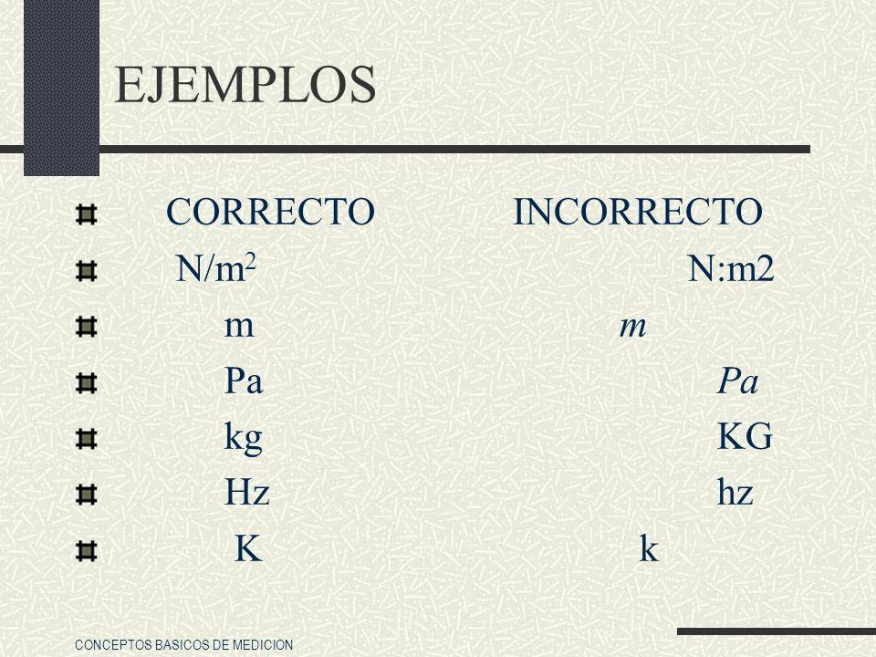 CONCEPTOS BASICOS DE MEDICION EJEMPLOS CORRECTO INCORRECTO N/m 2 N:m2 m m Pa Pa kg KG Hz hz K k