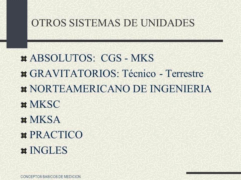 CONCEPTOS BASICOS DE MEDICION OTROS SISTEMAS DE UNIDADES ABSOLUTOS: CGS - MKS GRAVITATORIOS: Técnico - Terrestre NORTEAMERICANO DE INGENIERIA MKSC MKS