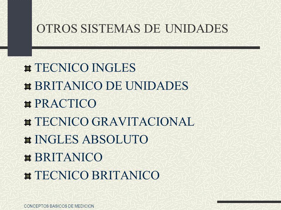 CONCEPTOS BASICOS DE MEDICION OTROS SISTEMAS DE UNIDADES TECNICO INGLES BRITANICO DE UNIDADES PRACTICO TECNICO GRAVITACIONAL INGLES ABSOLUTO BRITANICO