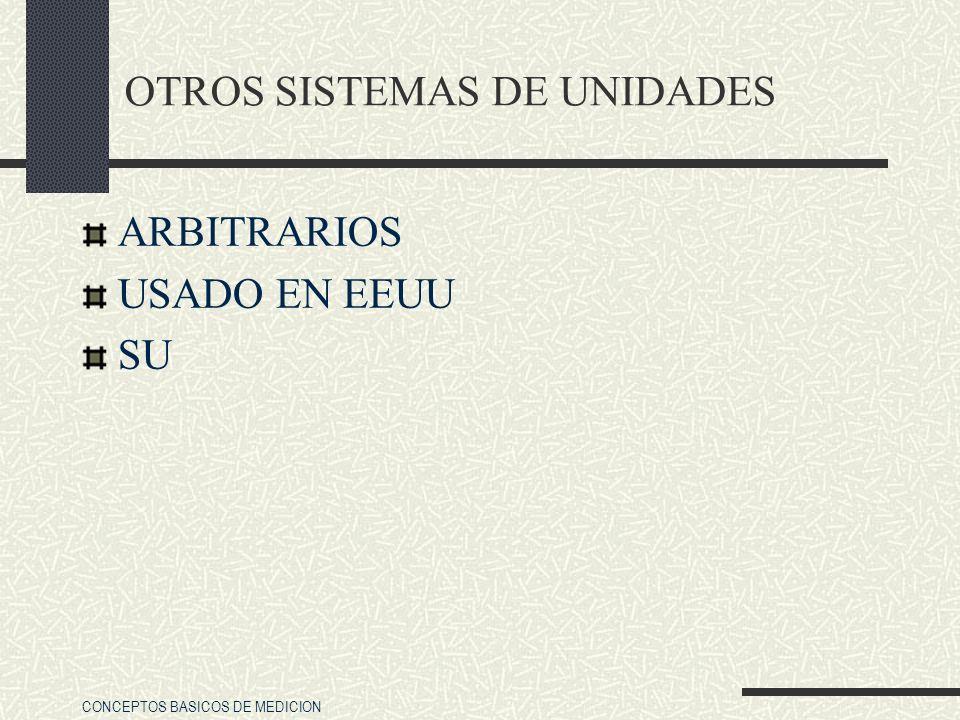 CONCEPTOS BASICOS DE MEDICION OTROS SISTEMAS DE UNIDADES ARBITRARIOS USADO EN EEUU SU