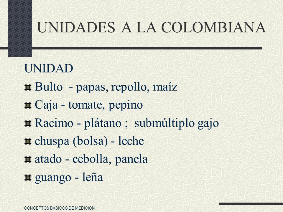 CONCEPTOS BASICOS DE MEDICION UNIDADES A LA COLOMBIANA UNIDAD Bulto - papas, repollo, maíz Caja - tomate, pepino Racimo - plátano ; submúltiplo gajo c