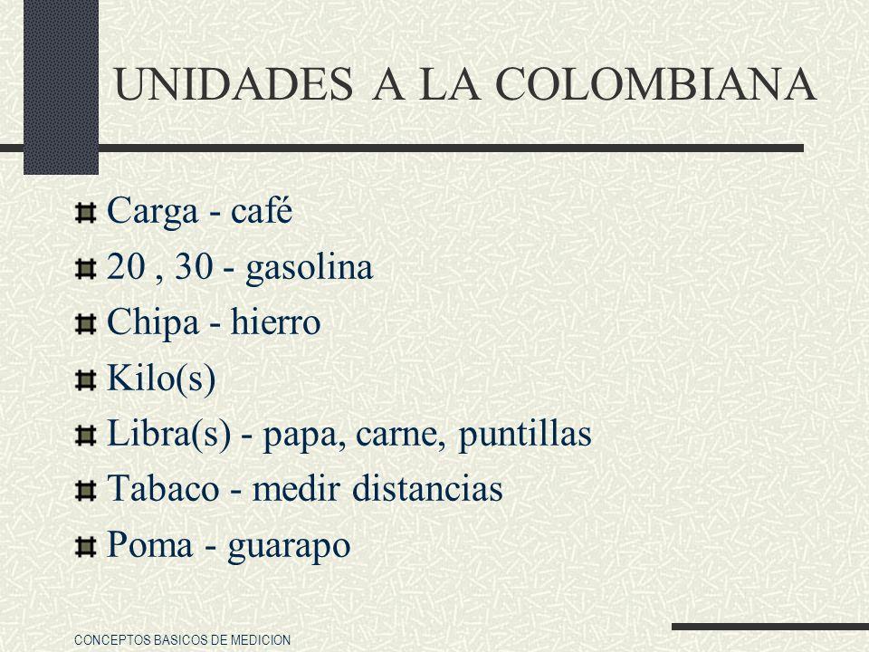 CONCEPTOS BASICOS DE MEDICION UNIDADES A LA COLOMBIANA Carga - café 20, 30 - gasolina Chipa - hierro Kilo(s) Libra(s) - papa, carne, puntillas Tabaco