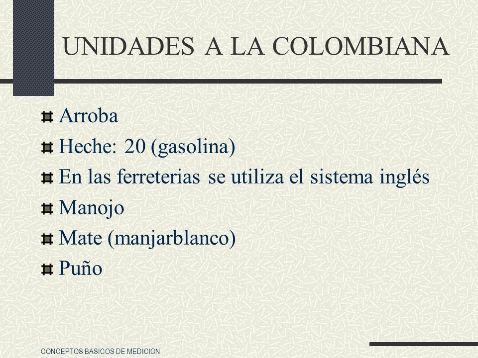 CONCEPTOS BASICOS DE MEDICION UNIDADES A LA COLOMBIANA Arroba Heche: 20 (gasolina) En las ferreterias se utiliza el sistema inglés Manojo Mate (manjar