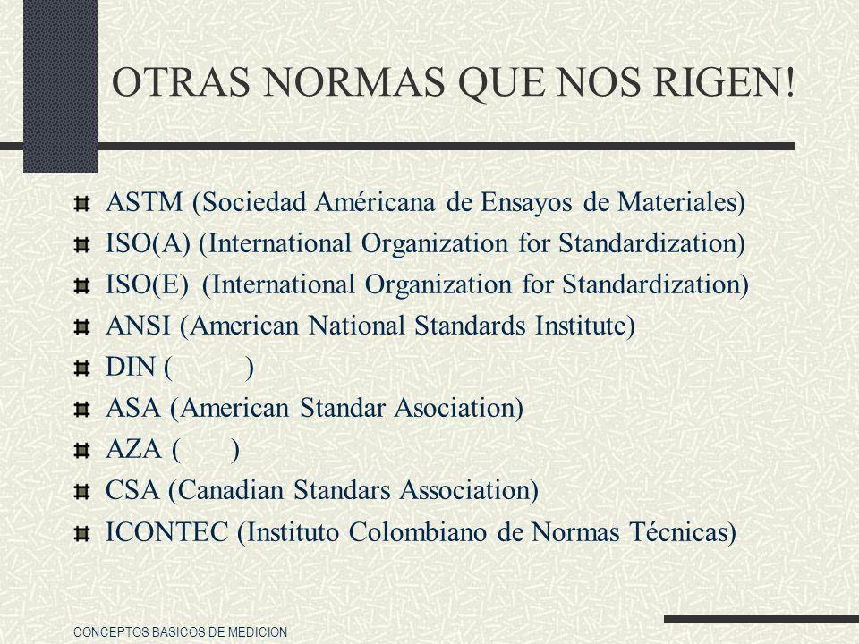 CONCEPTOS BASICOS DE MEDICION OTRAS NORMAS QUE NOS RIGEN! ASTM (Sociedad Américana de Ensayos de Materiales) ISO(A) (International Organization for St