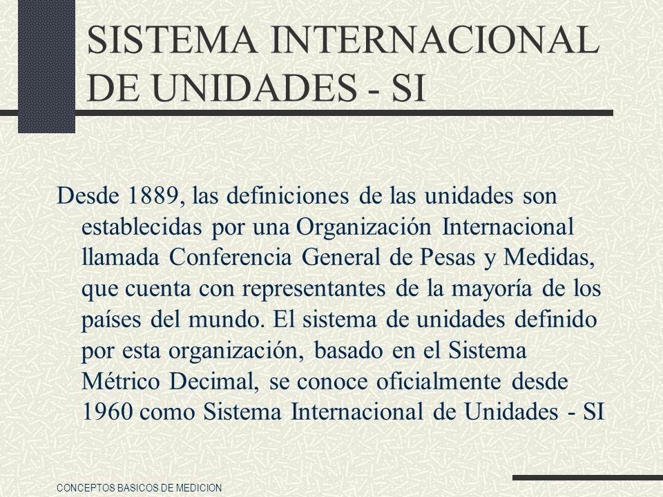 CONCEPTOS BASICOS DE MEDICION SISTEMA INTERNACIONAL DE UNIDADES - SI Desde 1889, las definiciones de las unidades son establecidas por una Organizació