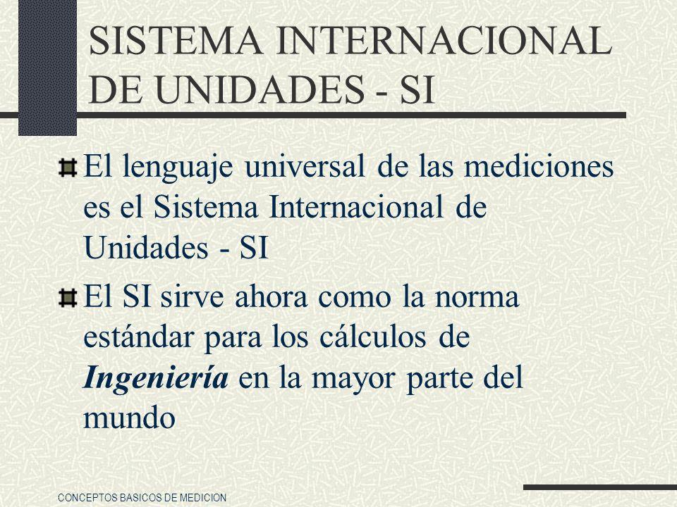 CONCEPTOS BASICOS DE MEDICION SISTEMA INTERNACIONAL DE UNIDADES - SI El lenguaje universal de las mediciones es el Sistema Internacional de Unidades -