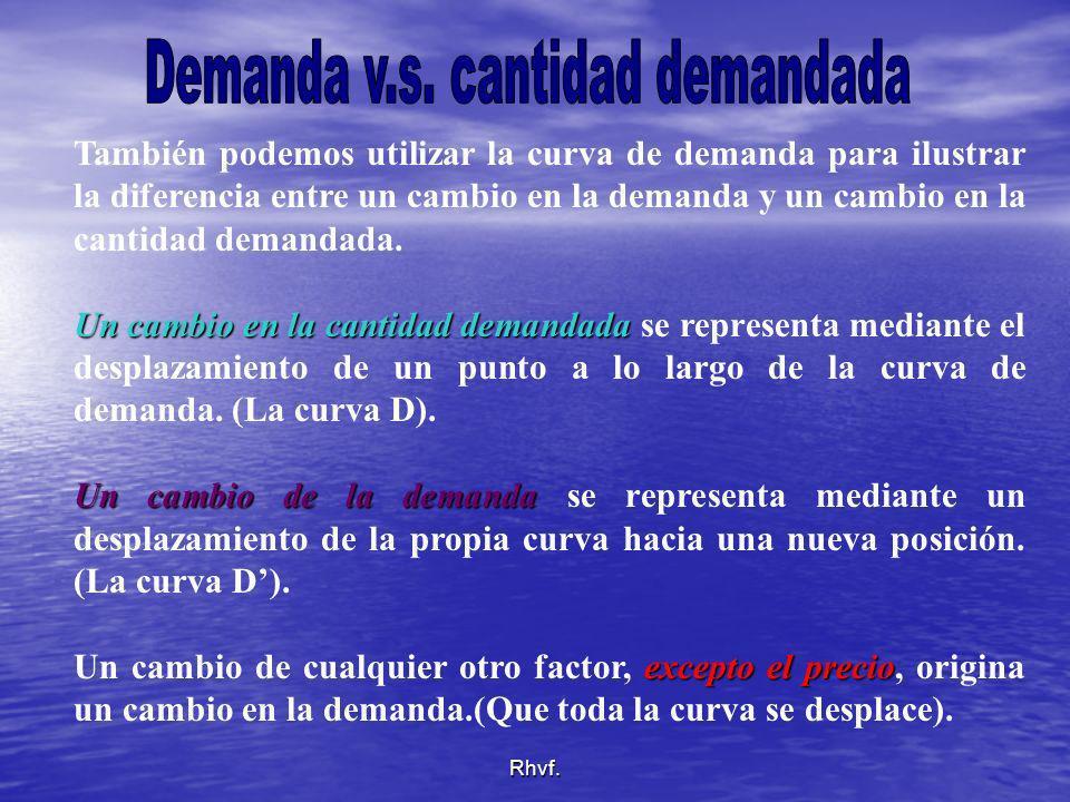 Rhvf. También podemos utilizar la curva de demanda para ilustrar la diferencia entre un cambio en la demanda y un cambio en la cantidad demandada. Un