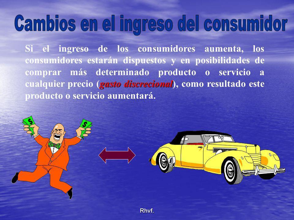Rhvf. gasto discrecional Si el ingreso de los consumidores aumenta, los consumidores estarán dispuestos y en posibilidades de comprar más determinado
