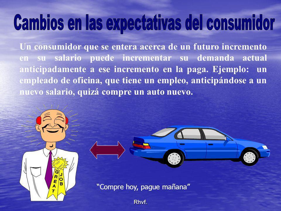 Rhvf. Un consumidor que se entera acerca de un futuro incremento en su salario puede incrementar su demanda actual anticipadamente a ese incremento en