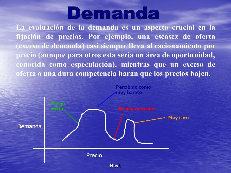 Rhvf. La evaluación de la demanda es un aspecto crucial en la fijación de precios. Por ejemplo, una escasez de oferta (exceso de demanda) casi siempre