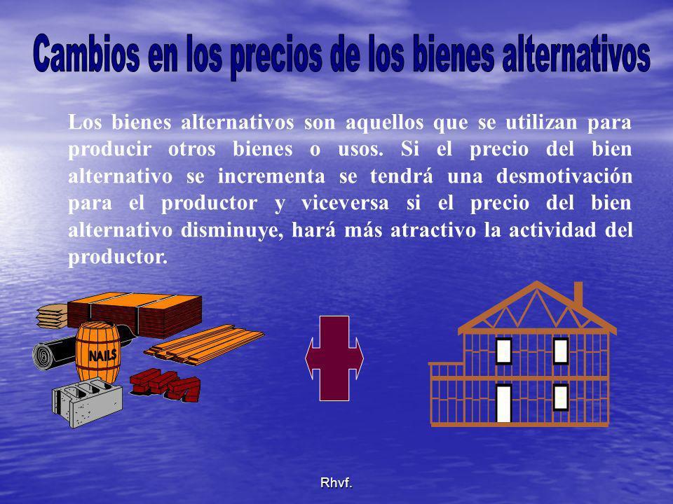 Rhvf. Los bienes alternativos son aquellos que se utilizan para producir otros bienes o usos. Si el precio del bien alternativo se incrementa se tendr