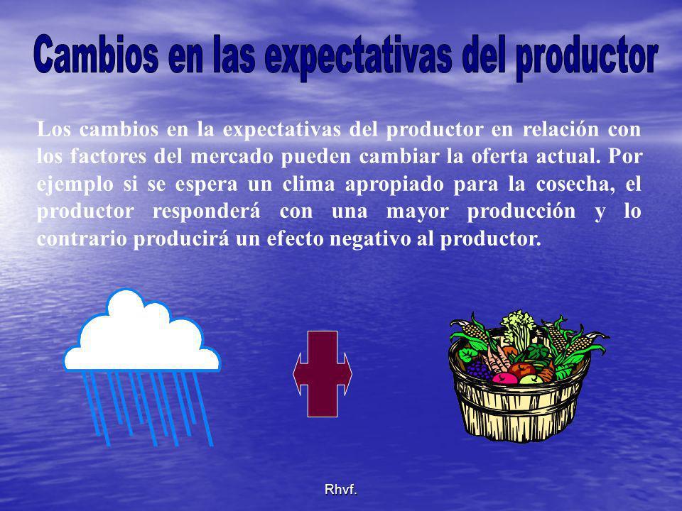 Rhvf. Los cambios en la expectativas del productor en relación con los factores del mercado pueden cambiar la oferta actual. Por ejemplo si se espera