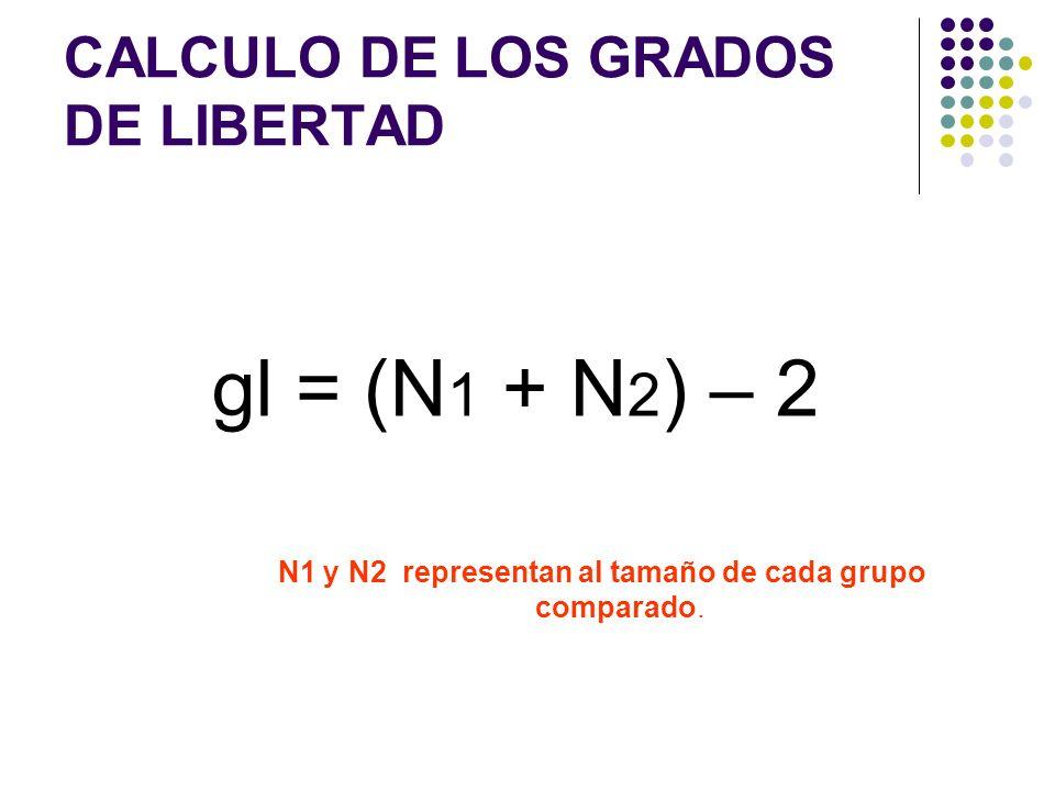 CALCULO DE LOS GRADOS DE LIBERTAD gl = (N 1 + N 2 ) – 2 N1 y N2 representan al tamaño de cada grupo comparado.