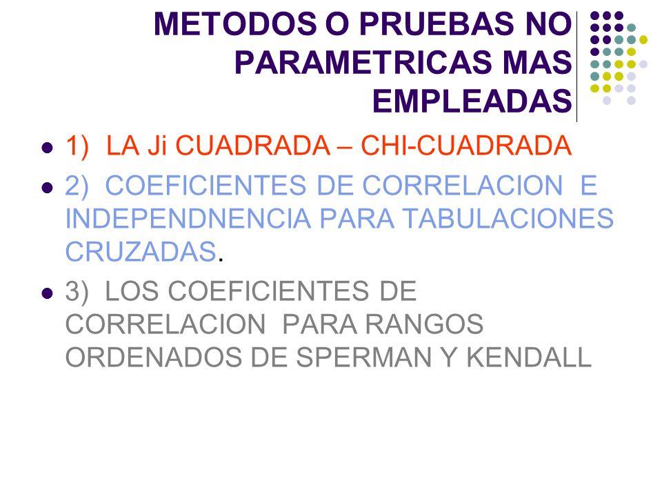 METODOS O PRUEBAS NO PARAMETRICAS MAS EMPLEADAS 1)LA Ji CUADRADA – CHI-CUADRADA 2) COEFICIENTES DE CORRELACION E INDEPENDNENCIA PARA TABULACIONES CRUZ