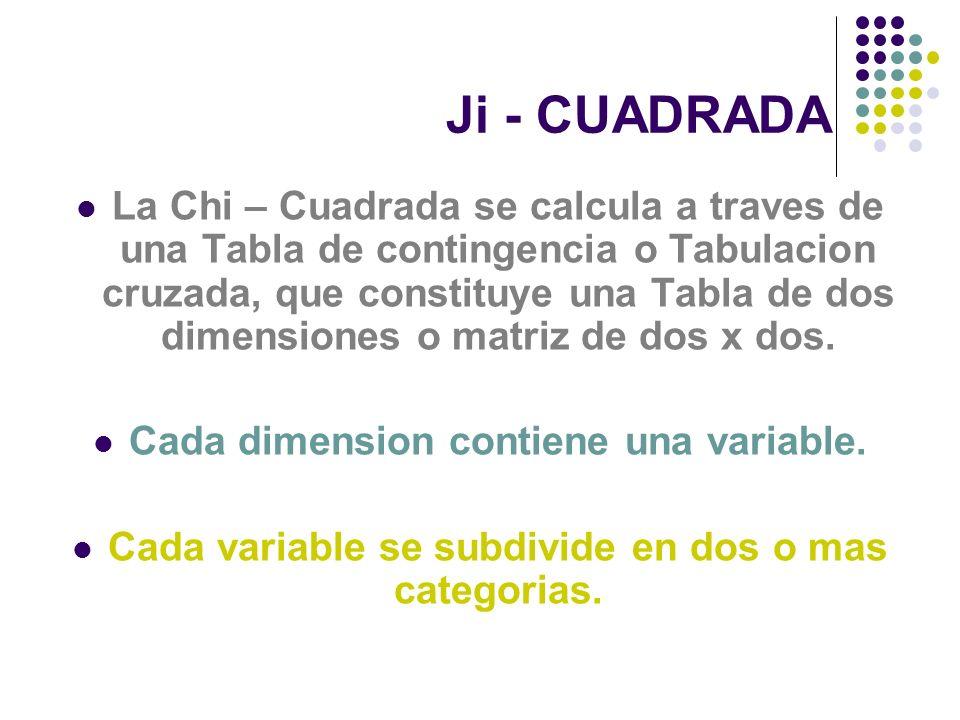 Ji - CUADRADA La Chi – Cuadrada se calcula a traves de una Tabla de contingencia o Tabulacion cruzada, que constituye una Tabla de dos dimensiones o m