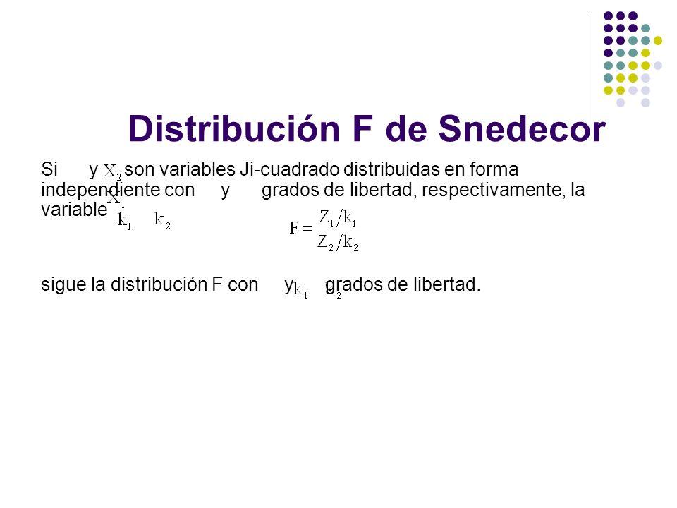 Distribución F de Snedecor Si y son variables Ji-cuadrado distribuidas en forma independiente con y grados de libertad, respectivamente, la variable s