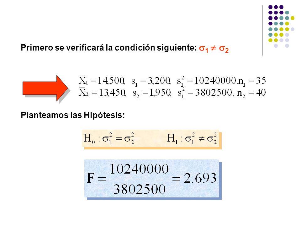 Primero se verificará la condición siguiente: 1 2 Planteamos las Hipótesis: