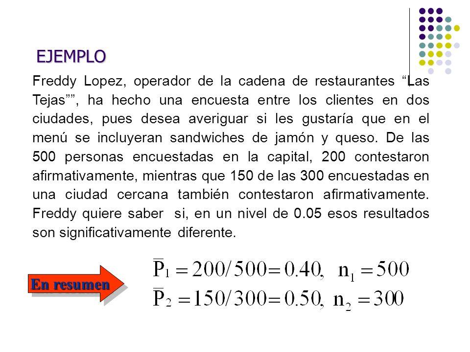 Freddy Lopez, operador de la cadena de restaurantes Las Tejas, ha hecho una encuesta entre los clientes en dos ciudades, pues desea averiguar si les g