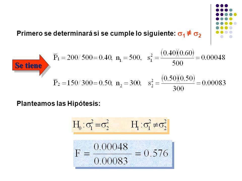 Primero se determinará si se cumple lo siguiente: 1 2 Se tiene Planteamos las Hipótesis: