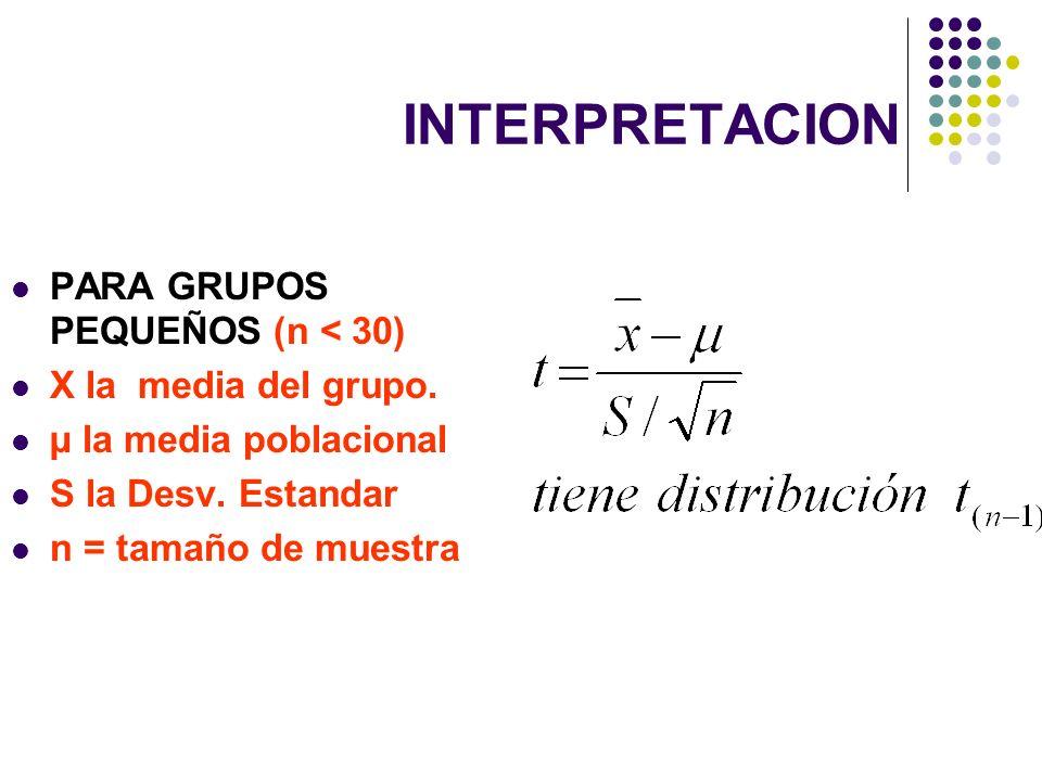 INTERPRETACION PARA GRUPOS PEQUEÑOS (n < 30) X la media del grupo. µ la media poblacional S la Desv. Estandar n = tamaño de muestra