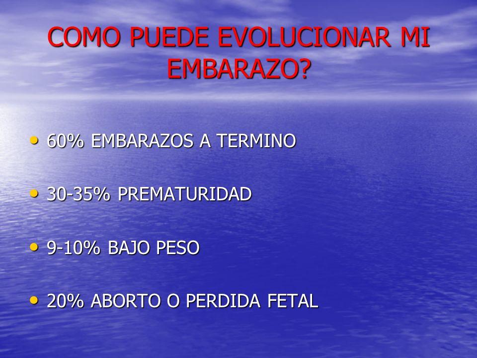 COMO PUEDE EVOLUCIONAR MI EMBARAZO? 60% EMBARAZOS A TERMINO 60% EMBARAZOS A TERMINO 30-35% PREMATURIDAD 30-35% PREMATURIDAD 9-10% BAJO PESO 9-10% BAJO