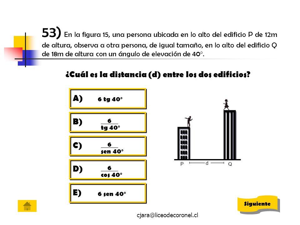 cjara@liceodecoronel.cl 53) En la figura 15, una persona ubicada en lo alto del edificio P de 12m de altura, observa a otra persona, de igual tamaño,