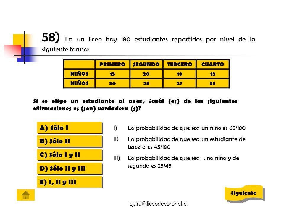cjara@liceodecoronel.cl 58) En un liceo hay 180 estudiantes repartidos por nivel de la siguiente forma: I)La probabilidad de que sea un niño es 65/180