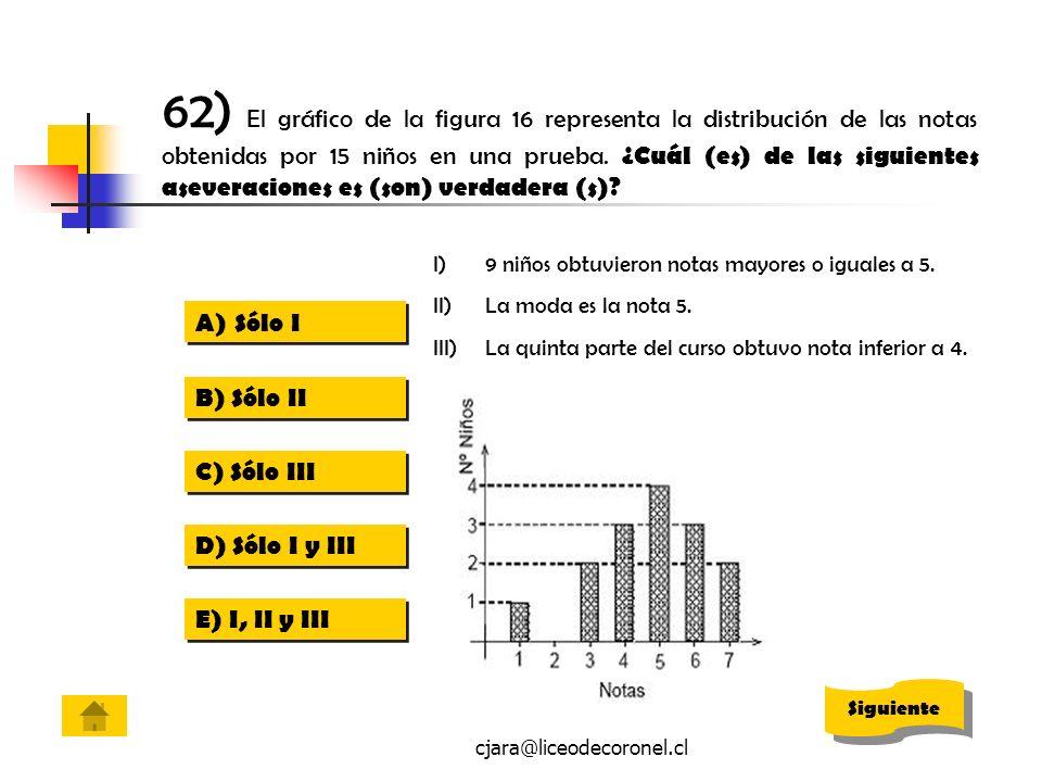 cjara@liceodecoronel.cl 62) El gráfico de la figura 16 representa la distribución de las notas obtenidas por 15 niños en una prueba. ¿Cuál (es) de las