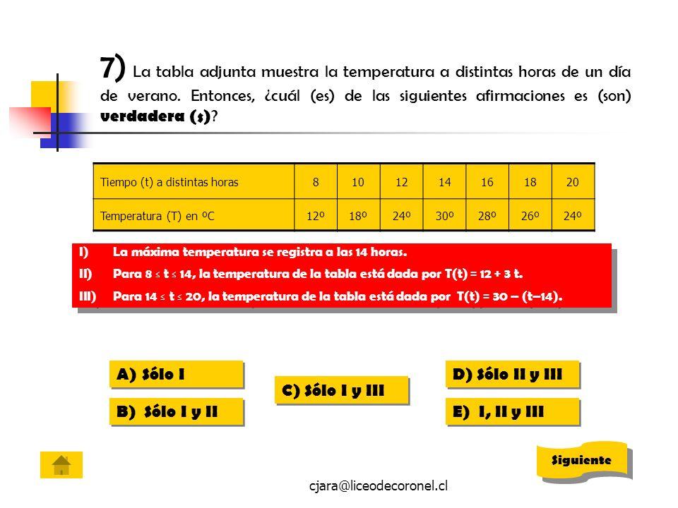 cjara@liceodecoronel.cl 7) La tabla adjunta muestra la temperatura a distintas horas de un día de verano. Entonces, ¿cuál (es) de las siguientes afirm