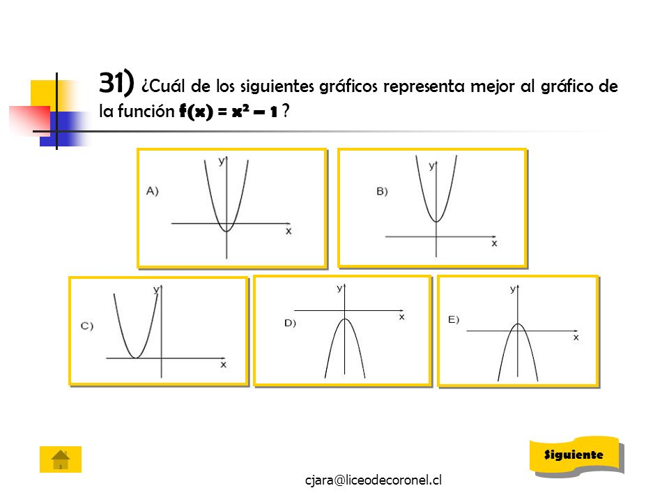 cjara@liceodecoronel.cl 31) ¿Cuál de los siguientes gráficos representa mejor al gráfico de la función f(x) = x 2 – 1 ? Siguiente
