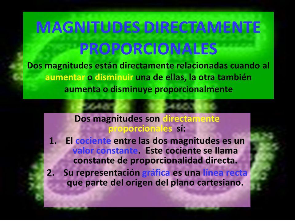 MAGNITUDES DIRECTAMENTE PROPORCIONALES Dos magnitudes están directamente relacionadas cuando al aumentar o disminuir una de ellas, la otra también aumenta o disminuye proporcionalmente Dos magnitudes son directamente proporcionales sí: 1.El cociente entre las dos magnitudes es un valor constante.