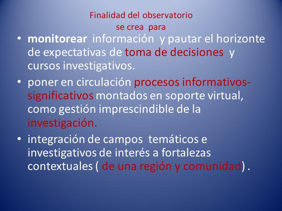 Dar visibilidad… Buscar y filtrar y mostrar trabajos de producción nacional afín a la temática de cada unidad de observación.