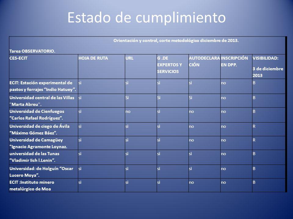 Estado de cumplimiento Orientación y control, corte metodológico diciembre de 2013.