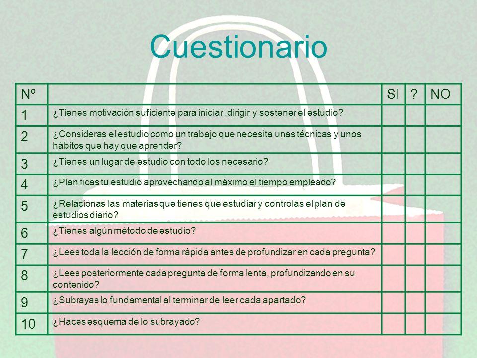 Cuestionario NºSI?NO 1 ¿Tienes motivación suficiente para iniciar,dirigir y sostener el estudio.
