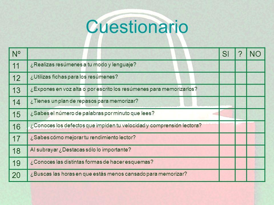 Cuestionario NºSI?NO 11 ¿Realizas resúmenes a tu modo y lenguaje.