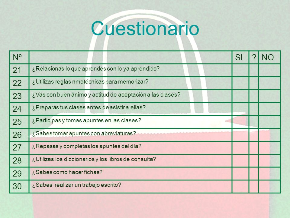 Cuestionario NºSI?NO 11 ¿Realizas resúmenes a tu modo y lenguaje? 12 ¿Utilizas fichas para los resúmenes? 13 ¿Expones en voz alta o por escrito los re
