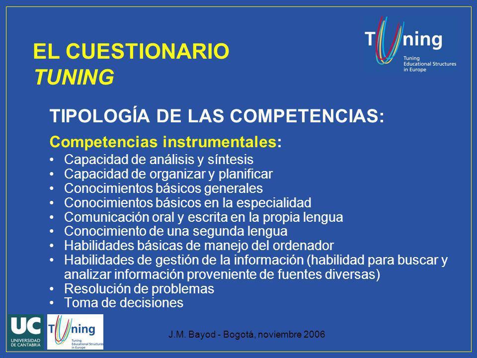 J.M. Bayod - Bogotá, noviembre 2006 TIPOLOGÍA DE LAS COMPETENCIAS: Competencias instrumentales: Capacidad de análisis y síntesis Capacidad de organiza