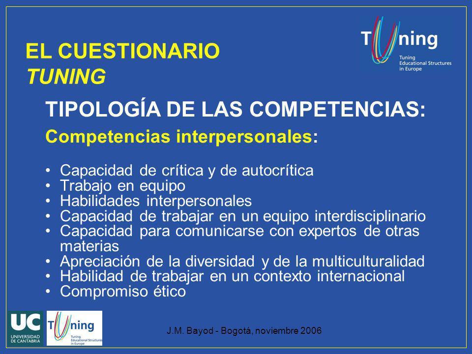 J.M. Bayod - Bogotá, noviembre 2006 TIPOLOGÍA DE LAS COMPETENCIAS: Competencias interpersonales: Capacidad de crítica y de autocrítica Trabajo en equi