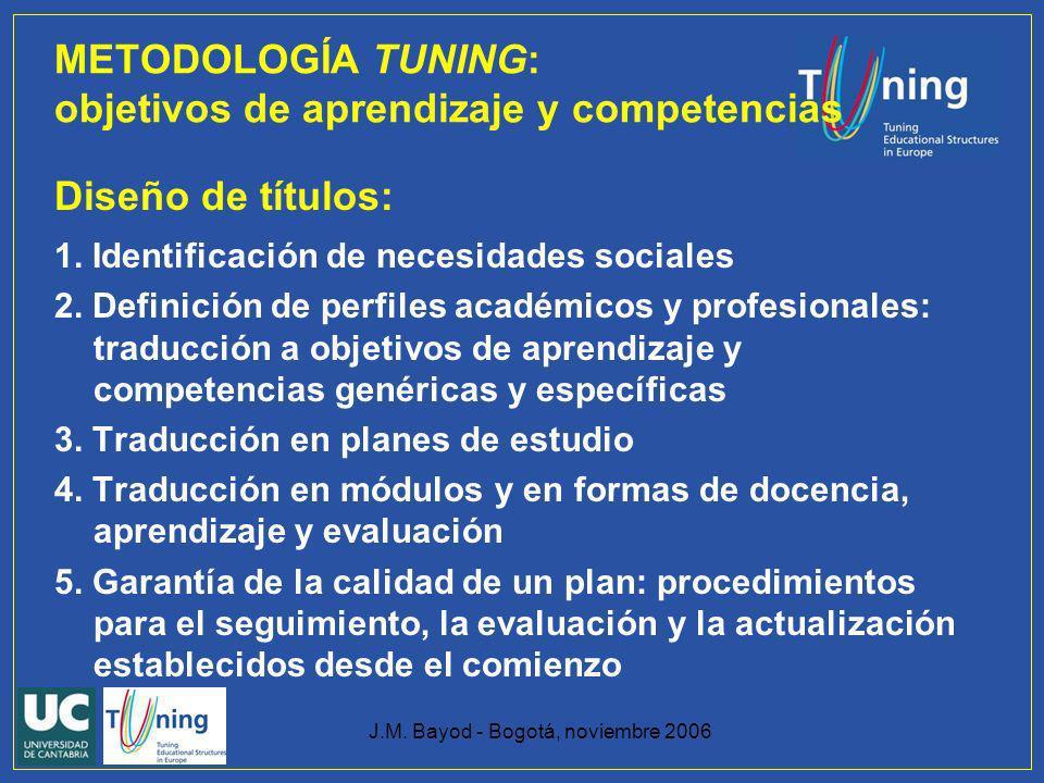 J.M. Bayod - Bogotá, noviembre 2006 Diseño de títulos: 1. Identificación de necesidades sociales 2. Definición de perfiles académicos y profesionales: