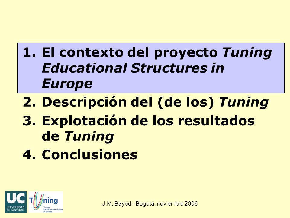 J.M. Bayod - Bogotá, noviembre 2006 1.El contexto del proyecto Tuning Educational Structures in Europe 2.Descripción del (de los) Tuning 3.Explotación