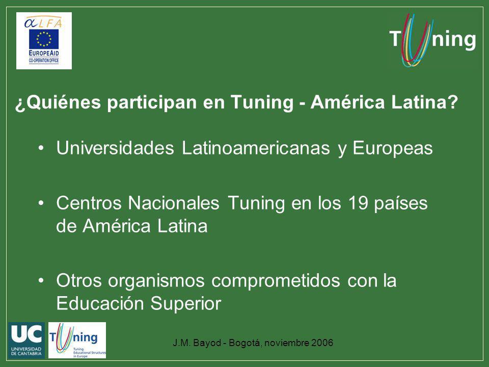 J.M. Bayod - Bogotá, noviembre 2006 ¿Quiénes participan en Tuning - América Latina? Universidades Latinoamericanas y Europeas Centros Nacionales Tunin