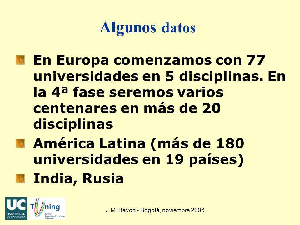 J.M. Bayod - Bogotá, noviembre 2006 Algunos datos En Europa comenzamos con 77 universidades en 5 disciplinas. En la 4ª fase seremos varios centenares