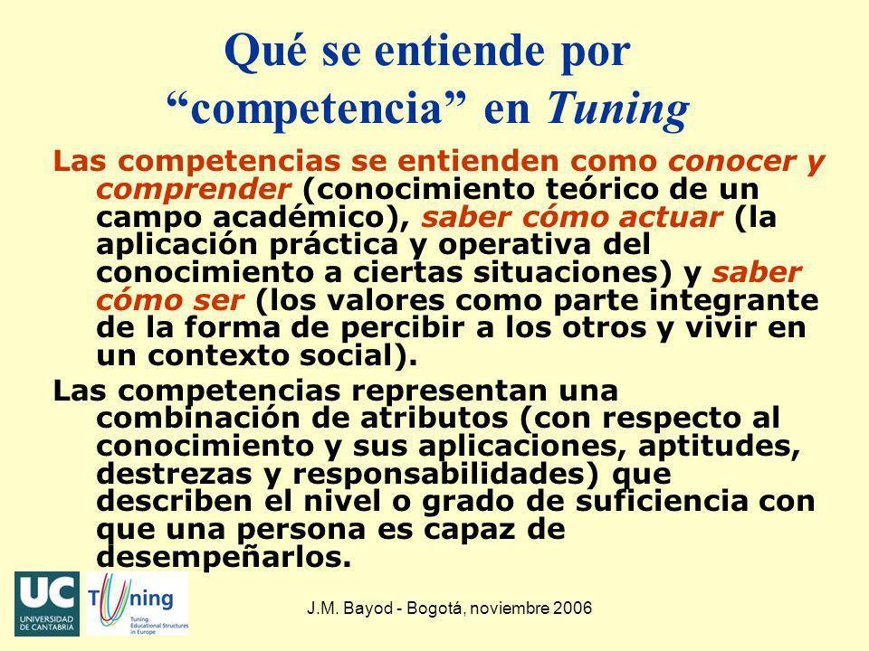 J.M. Bayod - Bogotá, noviembre 2006 Qué se entiende por competencia en Tuning Las competencias se entienden como conocer y comprender (conocimiento te