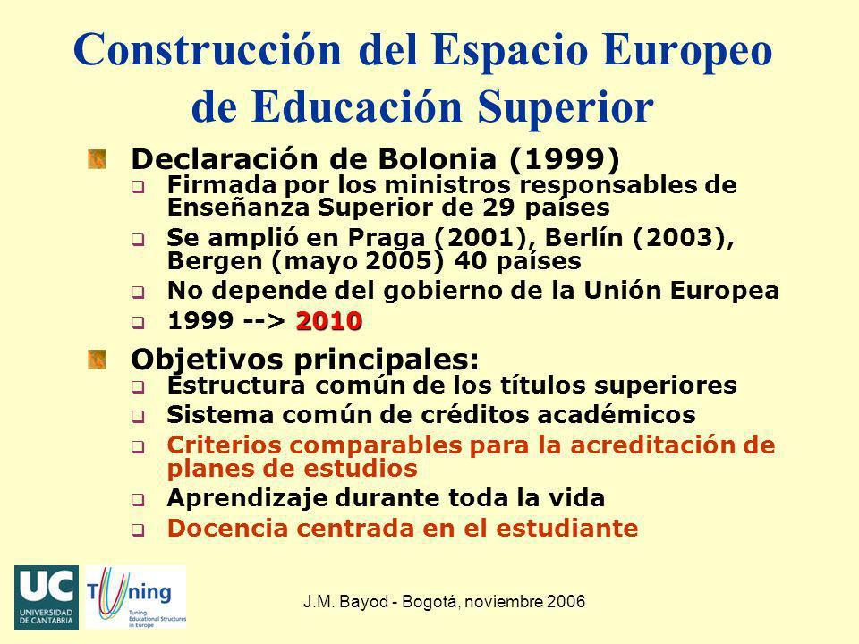 J.M. Bayod - Bogotá, noviembre 2006 Construcción del Espacio Europeo de Educación Superior Declaración de Bolonia (1999) q Firmada por los ministros r