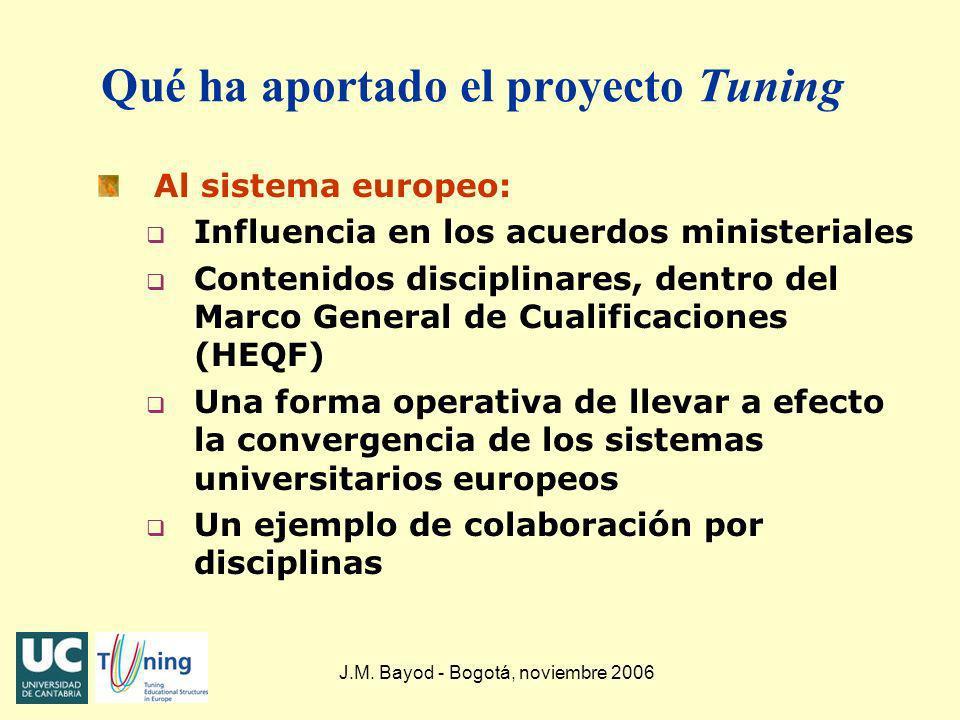 J.M. Bayod - Bogotá, noviembre 2006 Qué ha aportado el proyecto Tuning Al sistema europeo: q Influencia en los acuerdos ministeriales q Contenidos dis