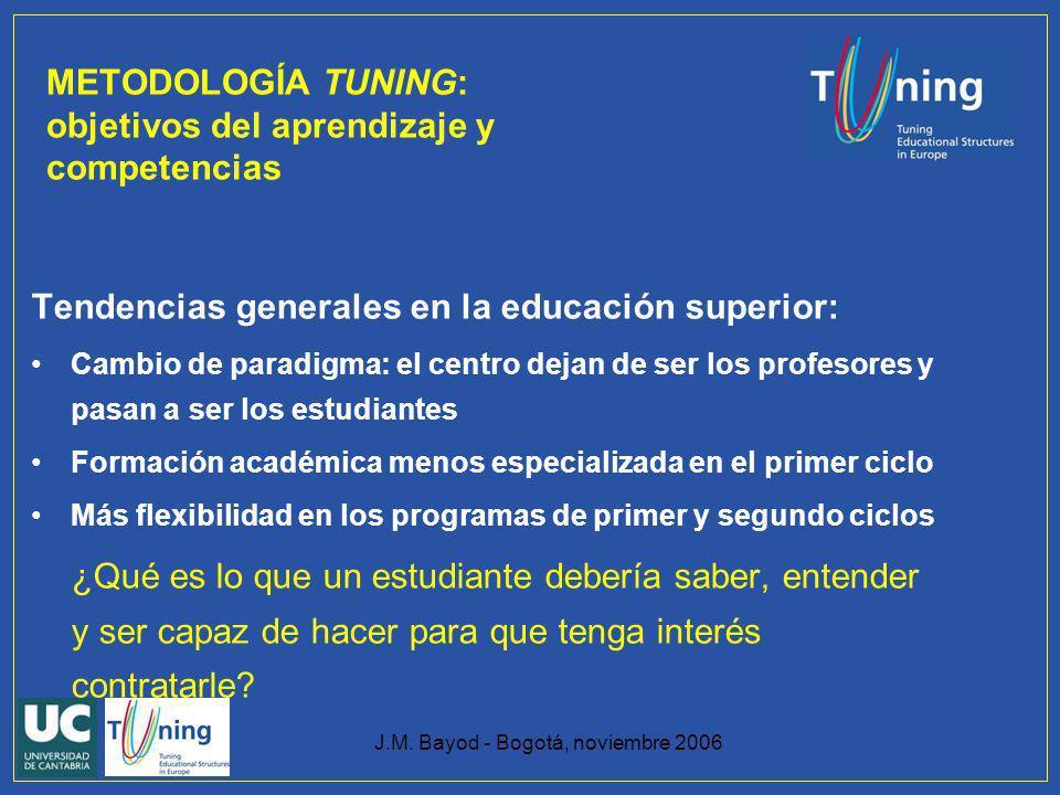 J.M. Bayod - Bogotá, noviembre 2006 METODOLOGÍA TUNING: objetivos del aprendizaje y competencias Tendencias generales en la educación superior: Cambio